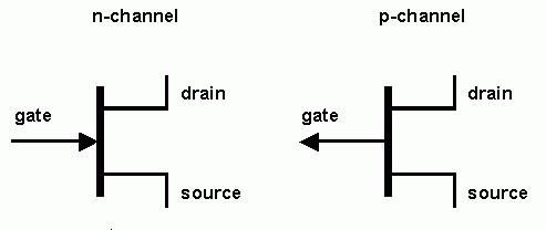 транзистори са ефектом поља