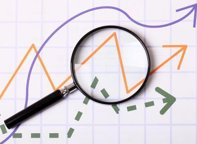 Показатељи финансијске одрживости