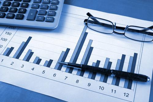 finančne analize
