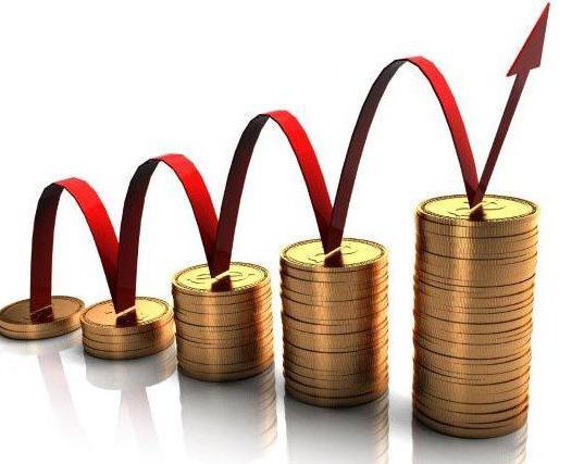 finančno uspešnost organizacije