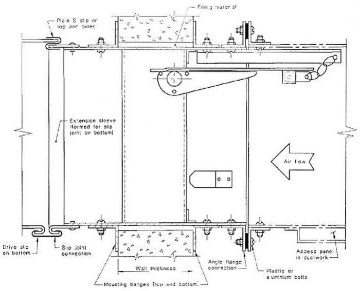 serranda tagliafuoco per ventilazione
