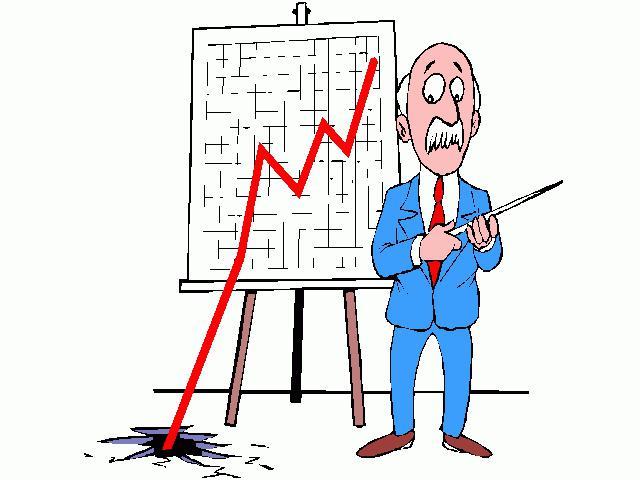 фискална политика