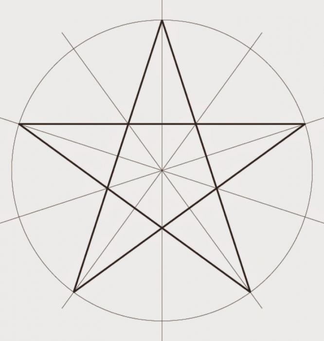 simbolo stella a cinque punte