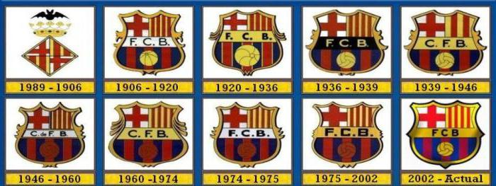 Emblema dell'FC Barcelona