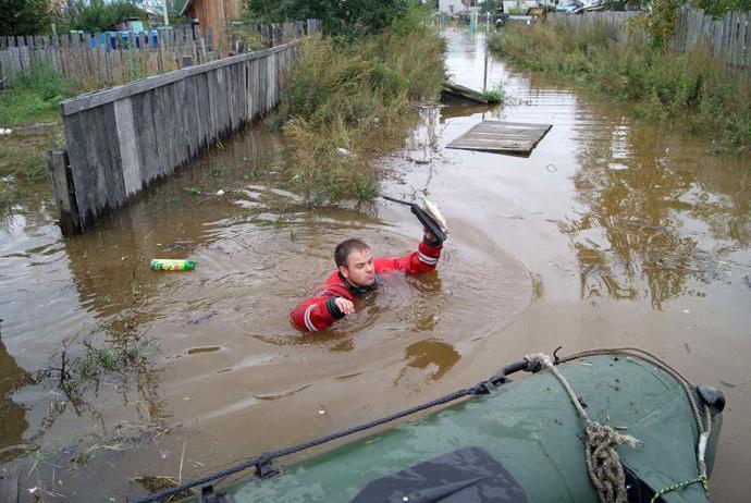 наводнения в Русия