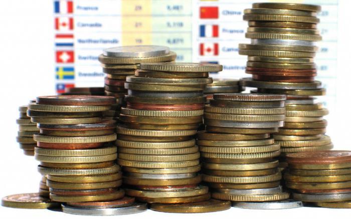 regolamentazione legale degli investimenti esteri
