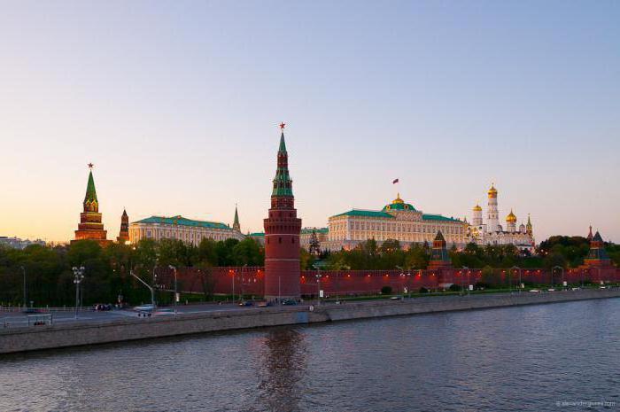 Seznam trdnjave Rusije