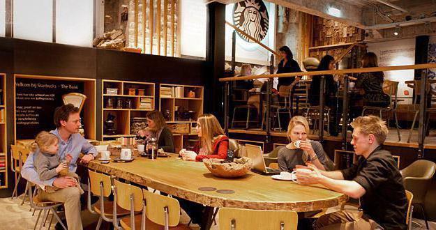 Starbucksova franšiza kave