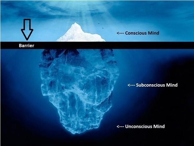 Freudova psychoanalytická teorie