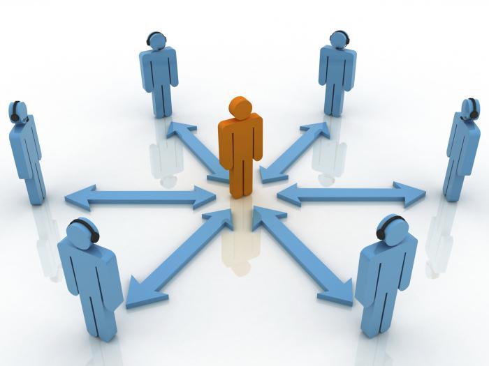 Fondamenti di gestione