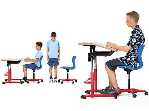 мебели за студенти