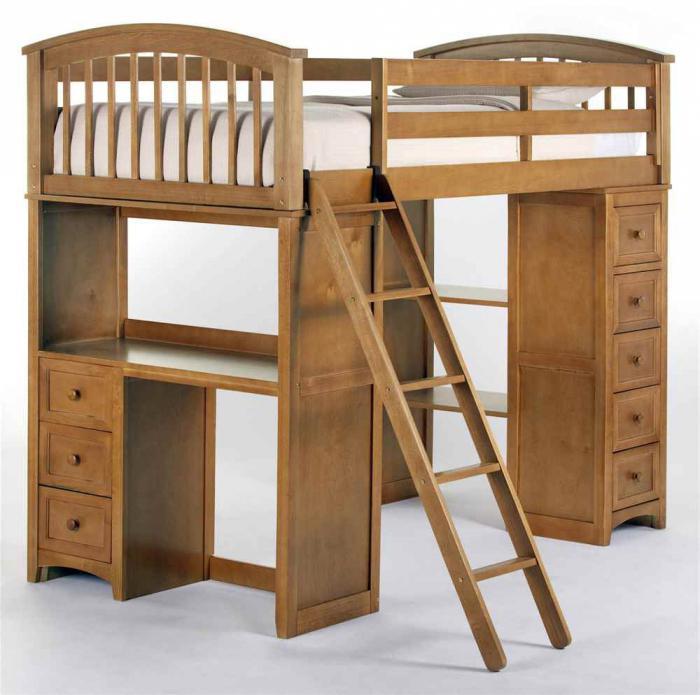 детски мебели за ученика