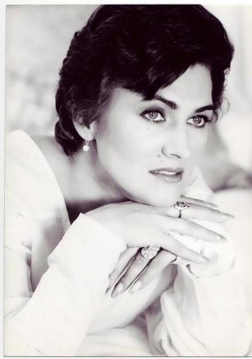 Galina Loginova