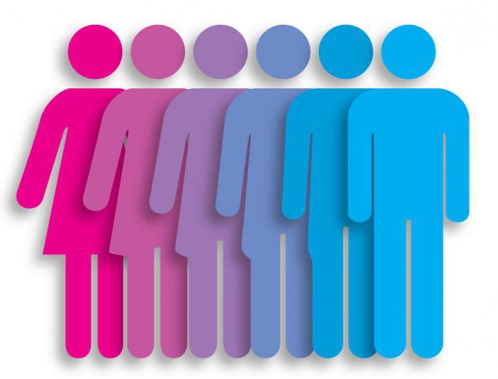 caratteristiche di genere in psicologia