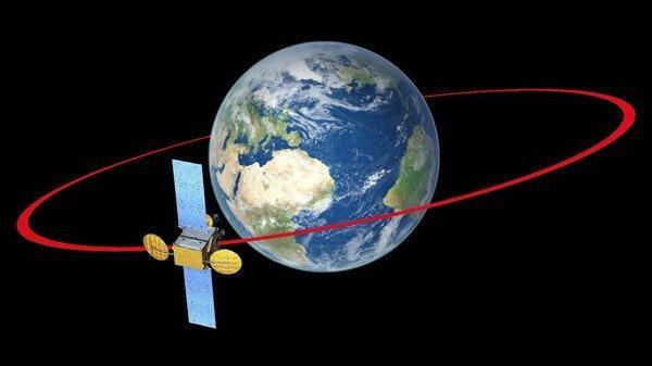 orbita geostazionaria