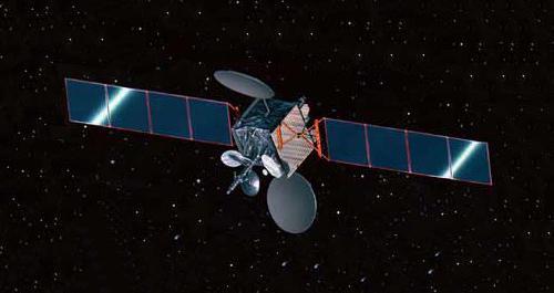 orbita terrestre geostazionaria