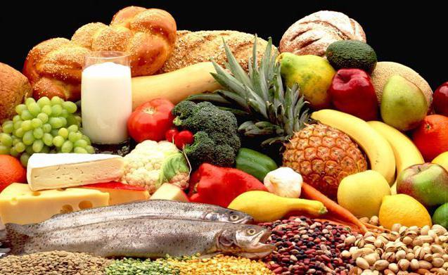 načela prehrane