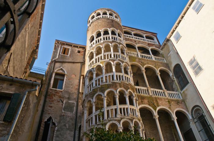 Gotički stil u arhitekturi Francuske i Njemačke