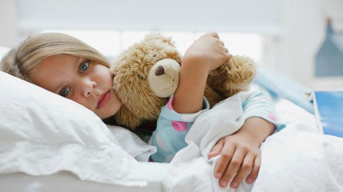аденоиди у носу 3 степена код деце