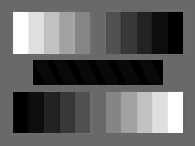 gradacija boja je