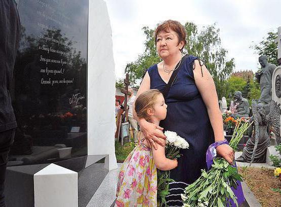 dove è sepolto il nipote di Gurchenko