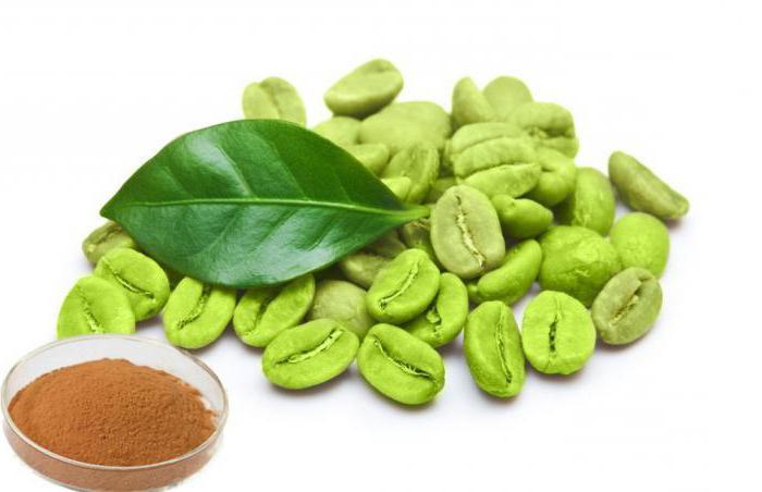 зелени прегледи за отслабване на кафе