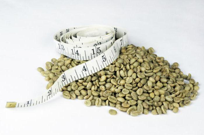 съдържание на кофеин в зелено кафе