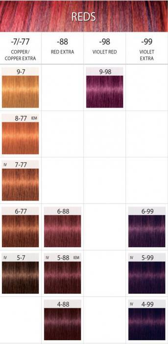 boja kose igora kraljevska paleta
