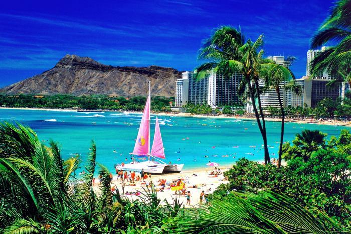 Havajski praznici