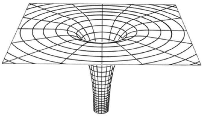 Schema del buco nero