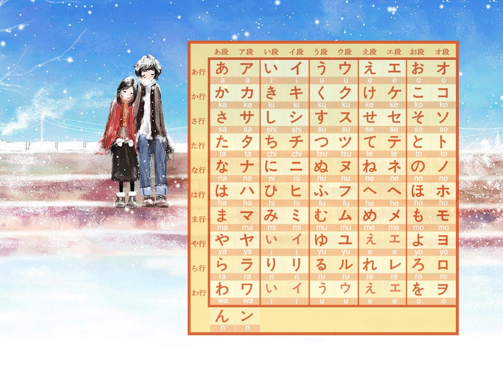 hiragana in katakana