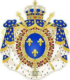 Dynastia francuskich królów