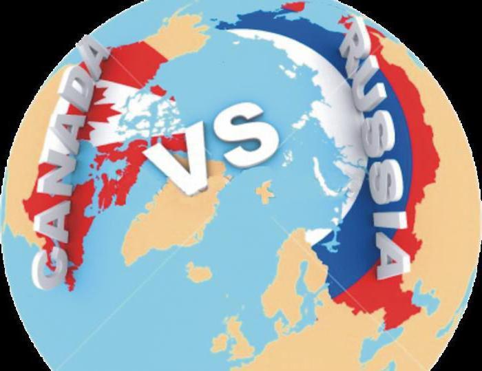 Storia delle riunioni della Federazione Russa di hockey su ghiaccio