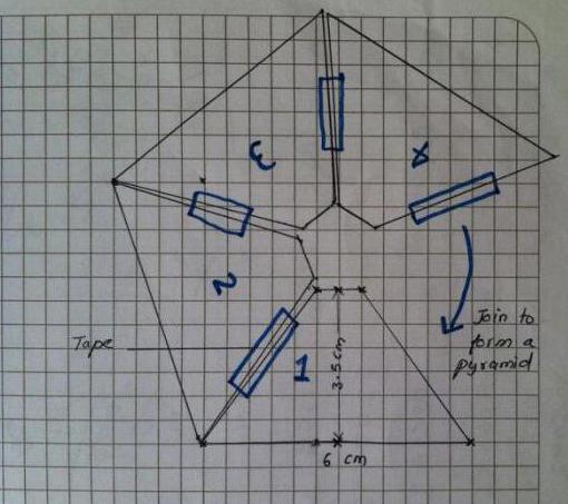 come fare un ologramma 3d