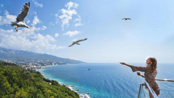 yalta intourist recenze hotelů