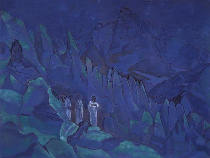 Museo della famiglia Roerich