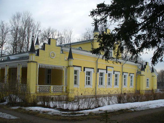 Istituto Museale della famiglia Roerich