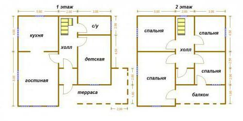 kuća 10 od 10 dvokatnica
