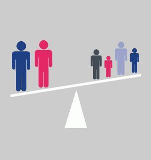 социјална неједнакост