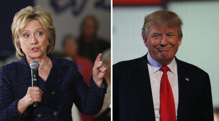 Амерички председнички избори