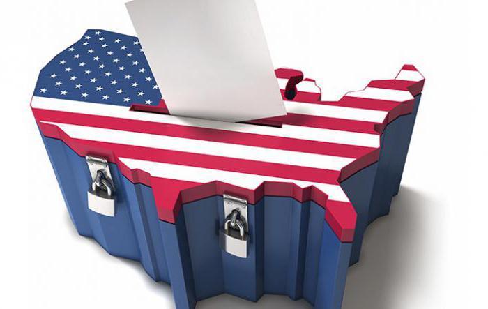 Датум председничких избора у Сједињеним Државама