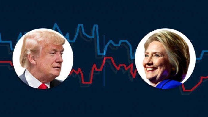 Воде амерички председнички избори