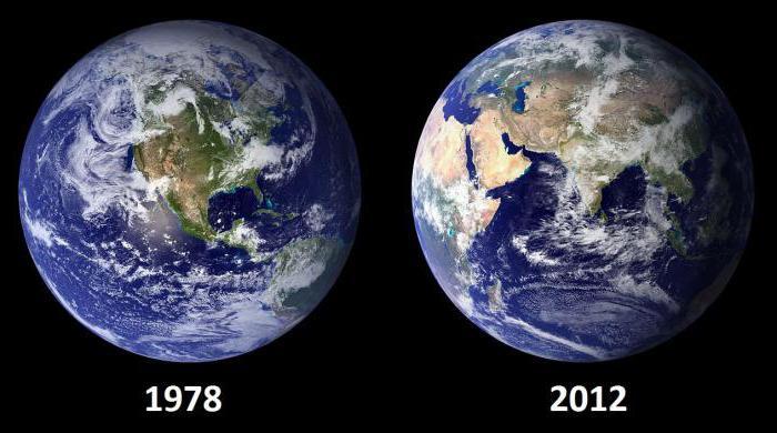 w jaki sposób ludzie wpływają na klimat dają przykłady