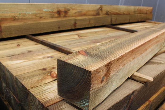 Veličina drva