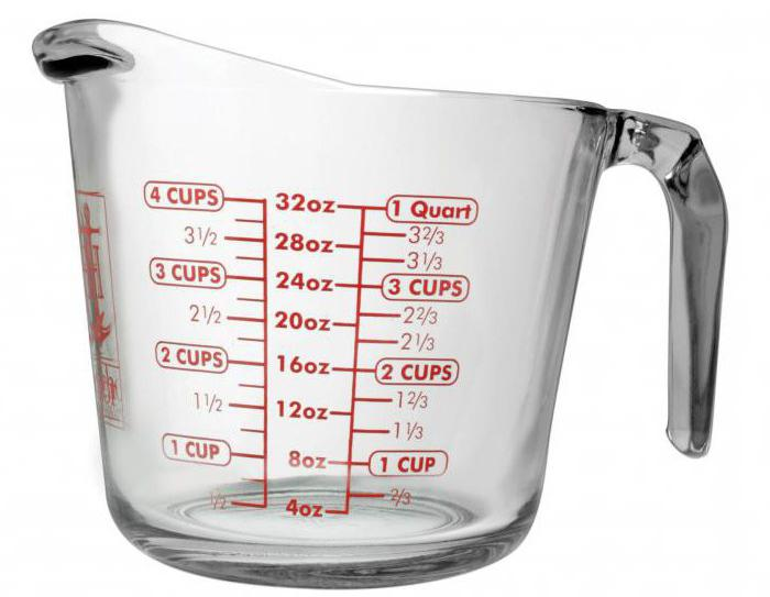 koliko kilogramov tehta 1 liter vode
