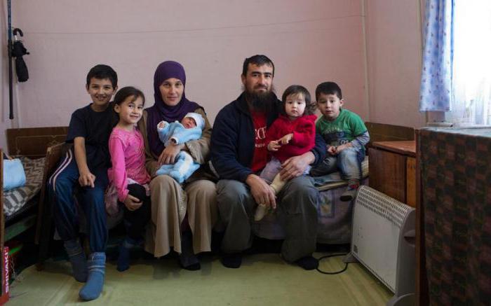 koliko pravoslavaca i muslimana u Rusiji
