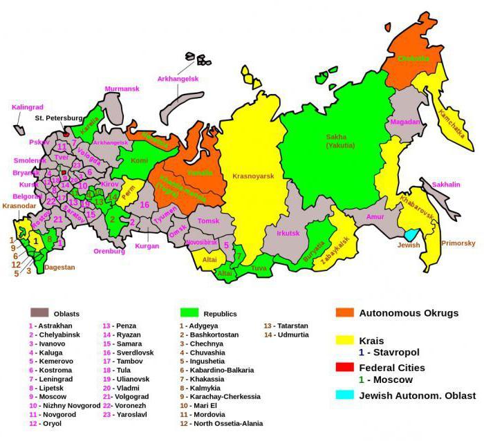 ile osób w Federacji Rosyjskiej