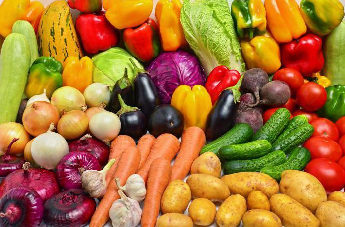 pieczony kurczak z ziemniakami i warzywami