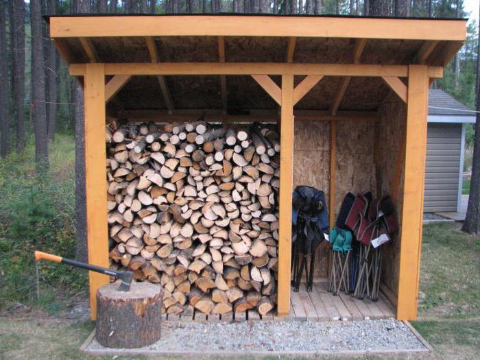 come costruire una legnaia nel paese con le proprie mani
