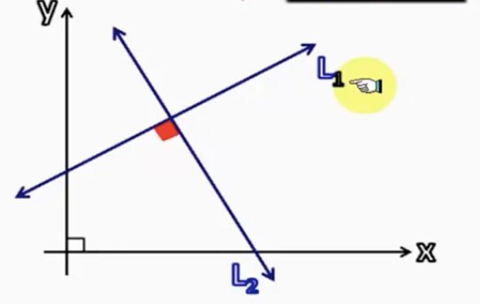 Linee rette perpendicolari